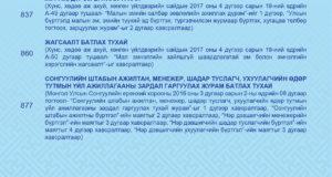 """""""ЗАХИРГААНЫ ХЭМ ХЭМЖЭЭНЫ АКТЫН ЭМХЭТГЭЛ"""" 2017 №16-н тойм"""