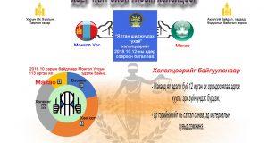 ИНФОГРАФИК: Ялтан шилжүүлэх тухай хоёр талт олон улсын хэлэлцээрийг соёрхон батлав