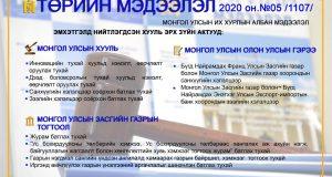 """""""Төрийн мэдээлэл"""" эмхэтгэлийн 2020 оны 05 дугаарын тойм"""