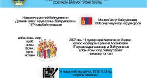 Инфографик: Дэлхийн аялал жуулчлалын байгууллагын дүрмийн 38 дугаар зүйлд оруулсан нэмэлтийг соёрхон батлах тухай хуулийн танилцуулга